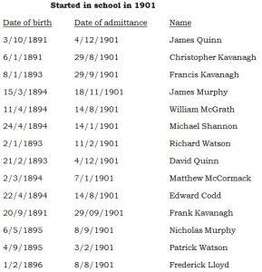 1901 Class List