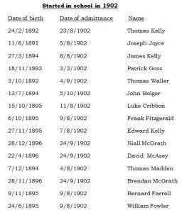 1902 Class List