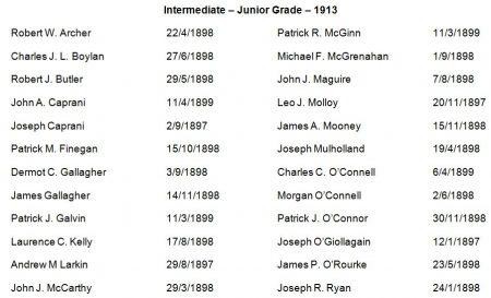 1913 Junior Grade