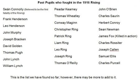 1916 Rising Past Pupils