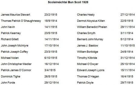 1928 Scholars