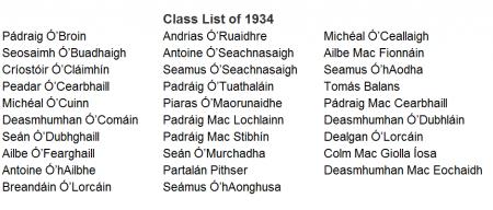 1934 Class List