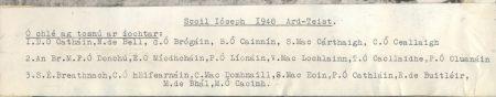 Class List of 1948
