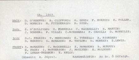 Class List of 1969 6A