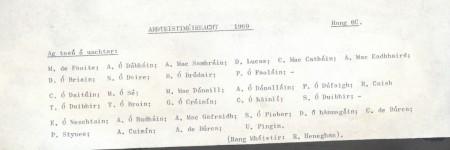 Class List of 1969 6C
