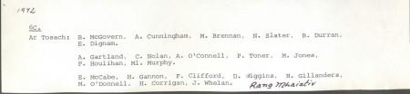 Class List of 1972 6C