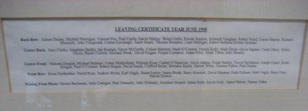 Class List, 1995