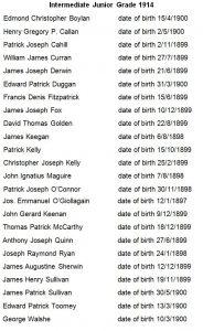 Class List 1914
