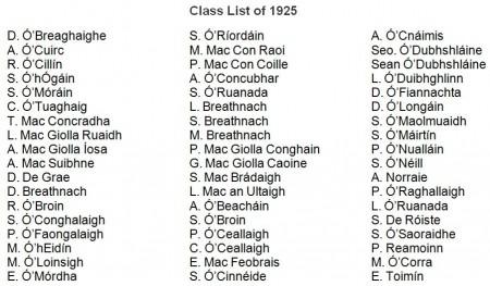 Class List 1925