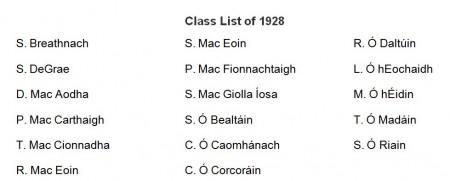 Class List 1928