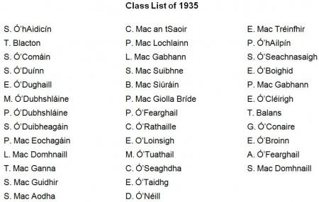 Class List 1935