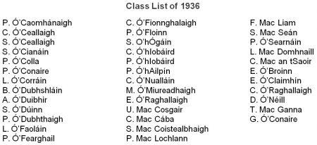 Class List 1936