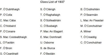 Class List 1937