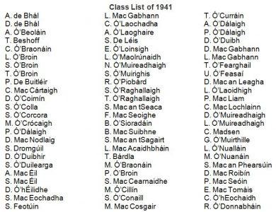 Class List 1941