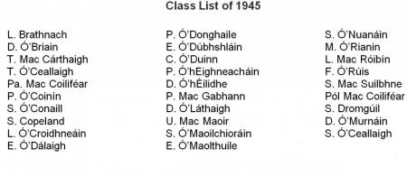 Class List 1945