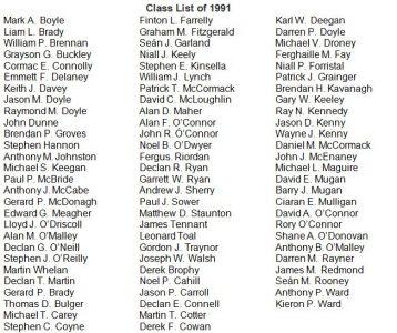 Class List 1991