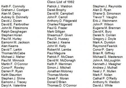 Class List 1992