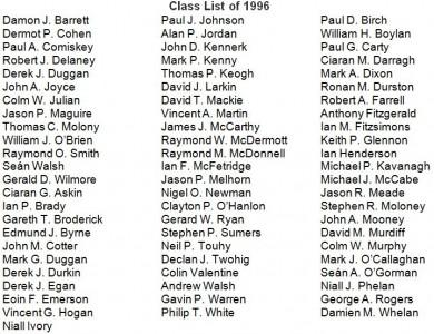 Class List 1996