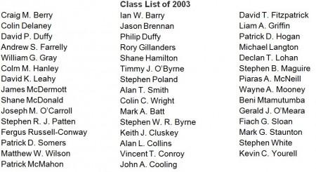Class List 2003