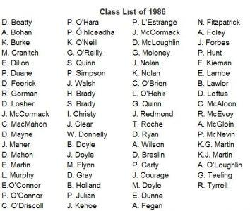 Class List of 1986